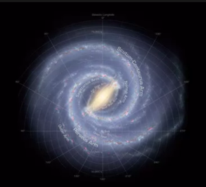 Hurt's view of the Milky Way galaxy