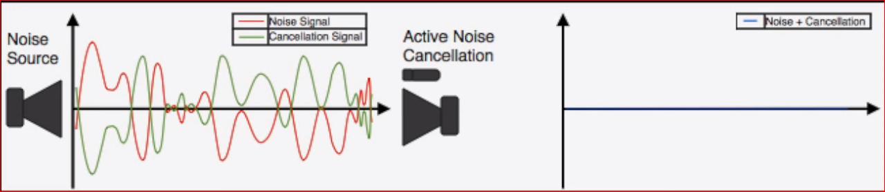 NoiseCancelling.png