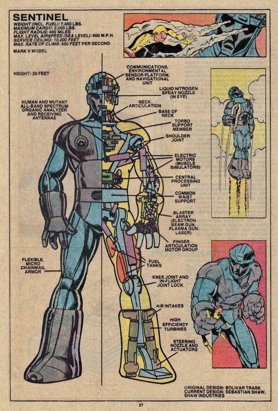 Mutant murder machine